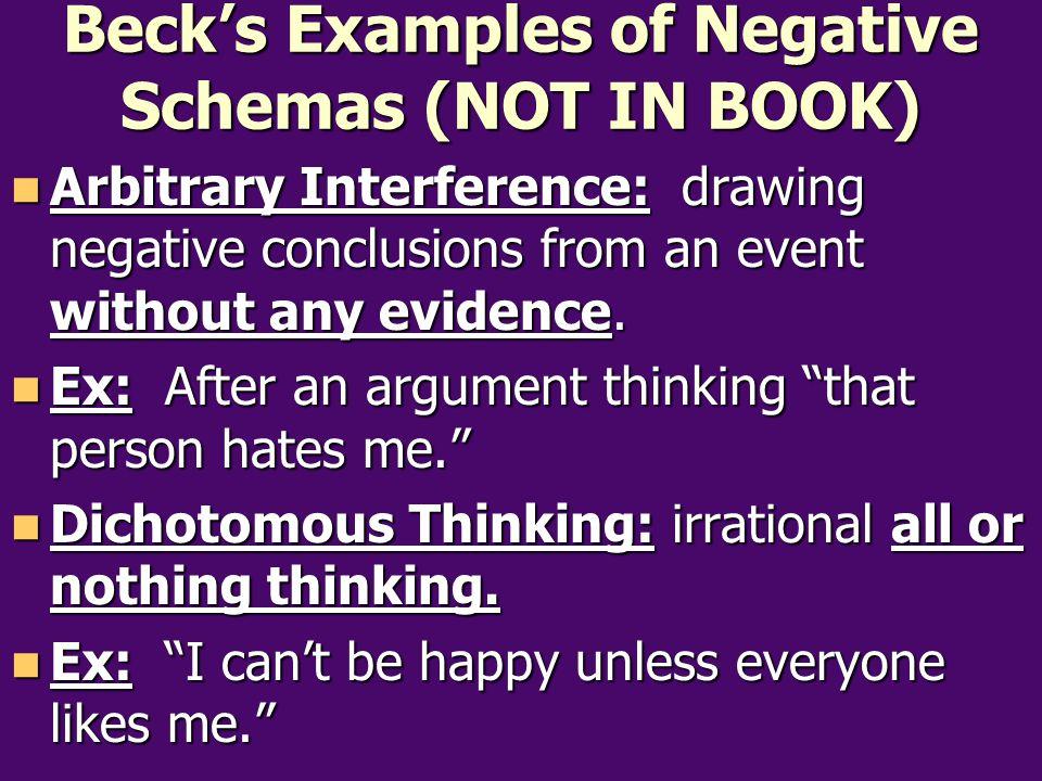 Beck's Examples of Negative Schemas (NOT IN BOOK)