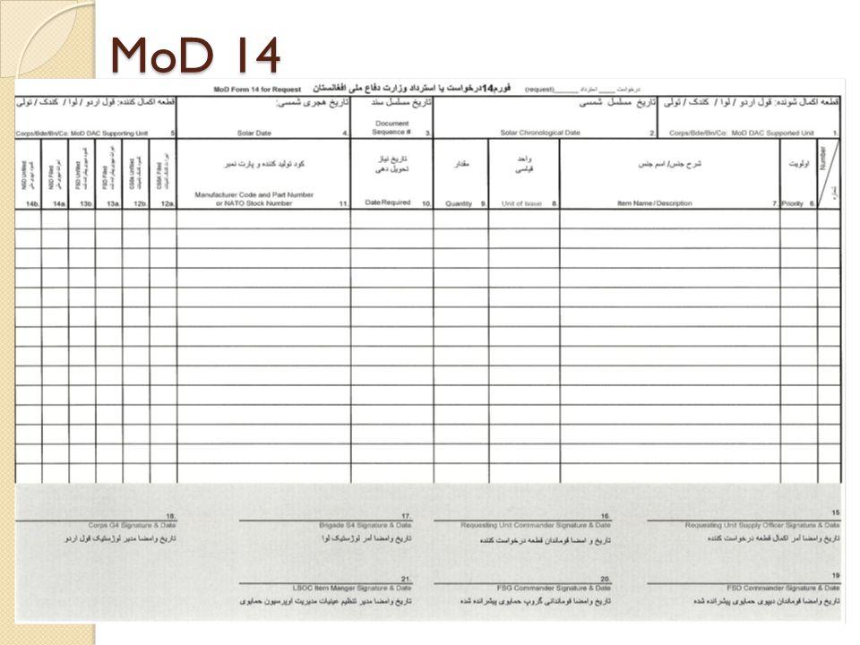 MoD 14