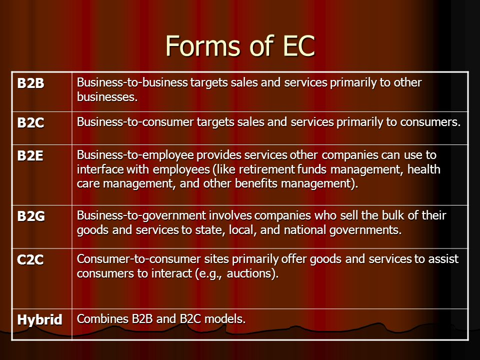 Forms of EC B2B B2C B2E B2G C2C Hybrid