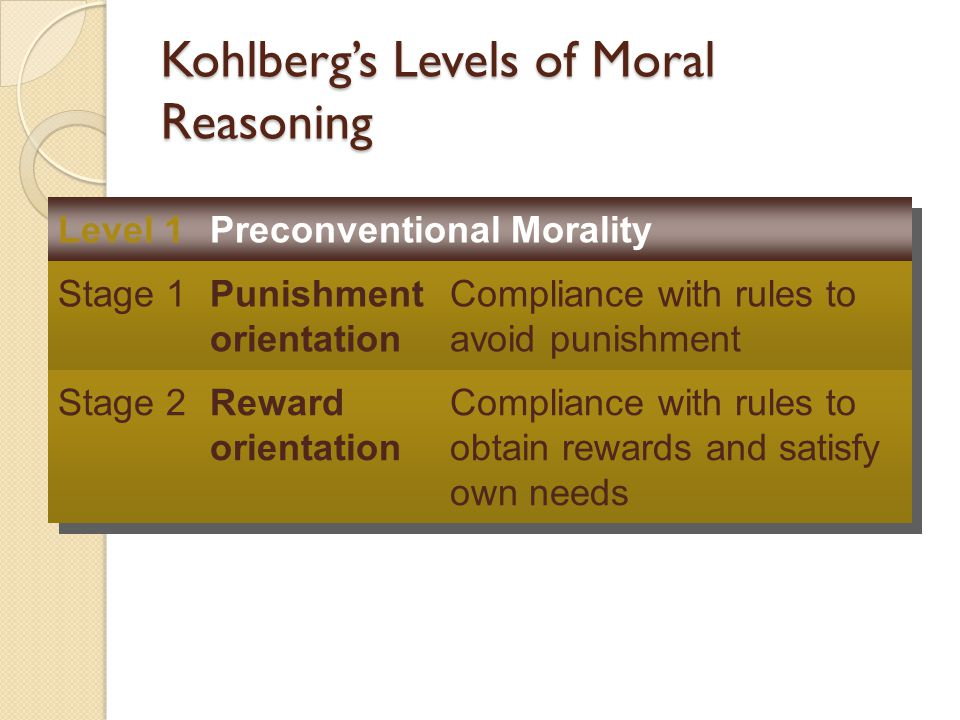 Kohlberg's Levels of Moral Reasoning