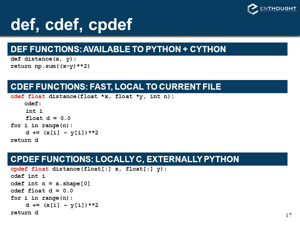 def, cdef, cpdef DEF FUNCTIONS: AVAILABLE TO PYTHON + CYTHON