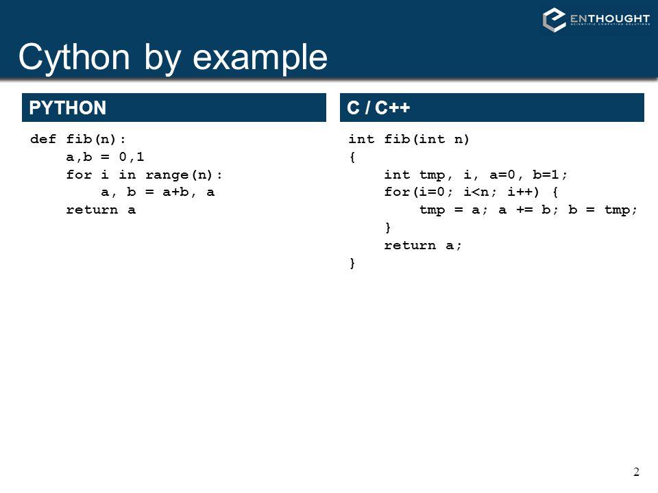 Cython by example PYTHON C / C++ def fib(n): a,b = 0,1