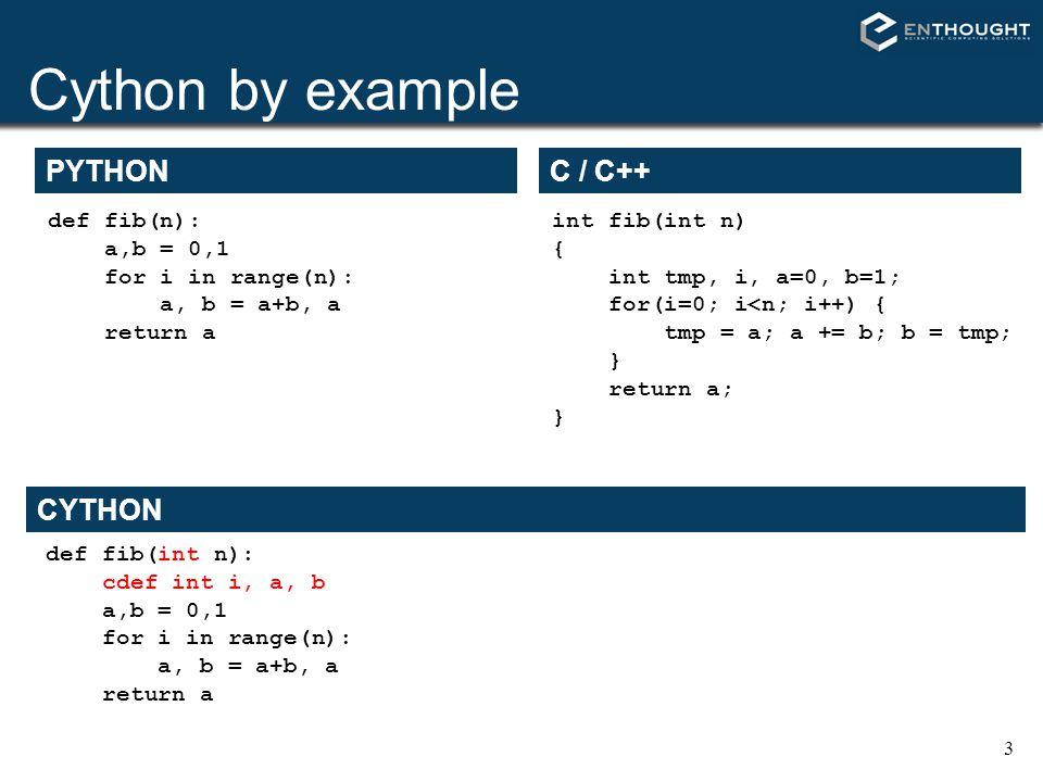 Cython by example PYTHON C / C++ CYTHON def fib(n): a,b = 0,1