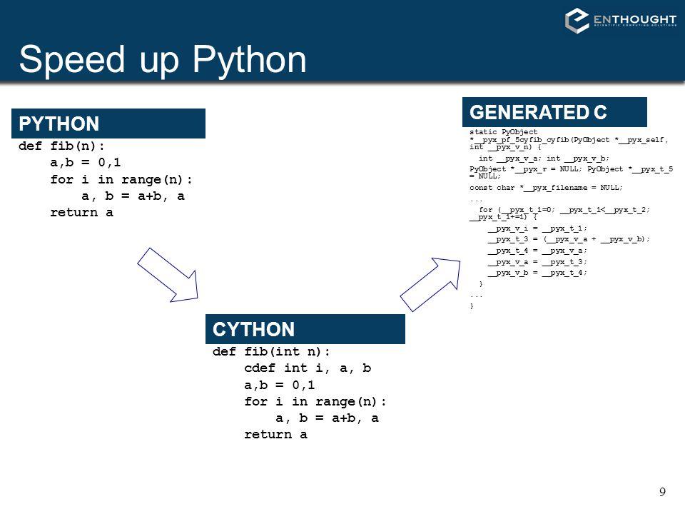 Speed up Python GENERATED C PYTHON CYTHON def fib(n): a,b = 0,1