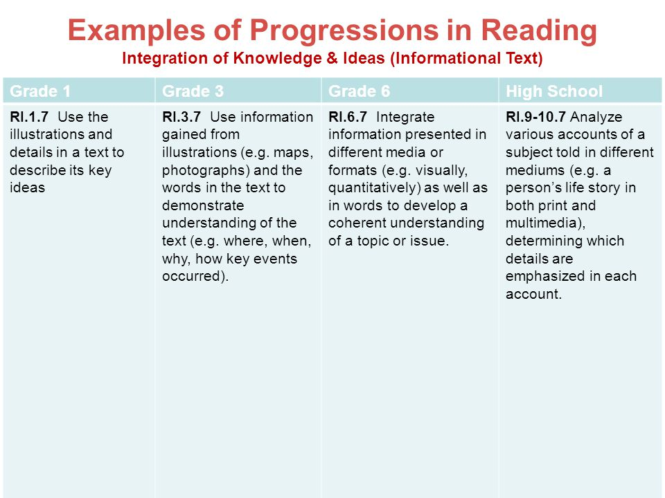 Examples of Progressions in Reading