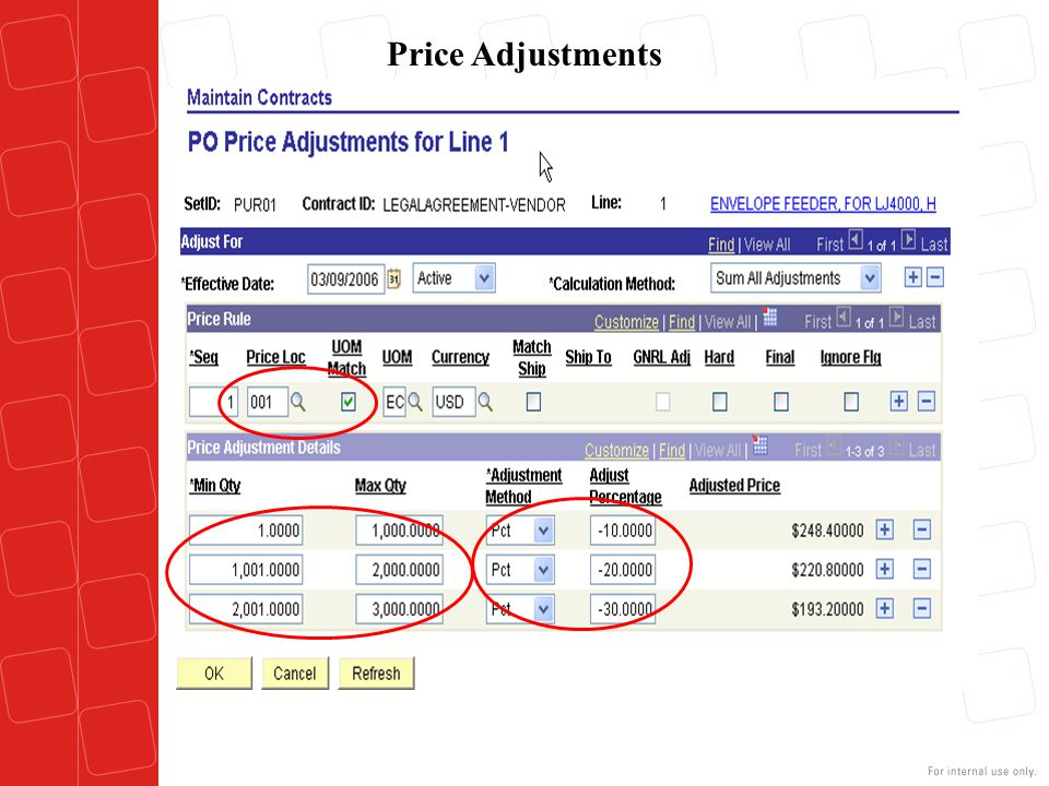 Price Adjustments Step 3 – Price Adjustments