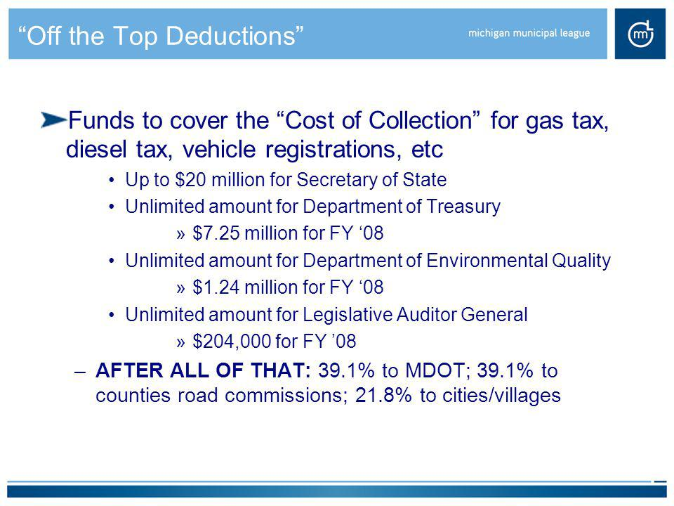 Off the Top Deductions