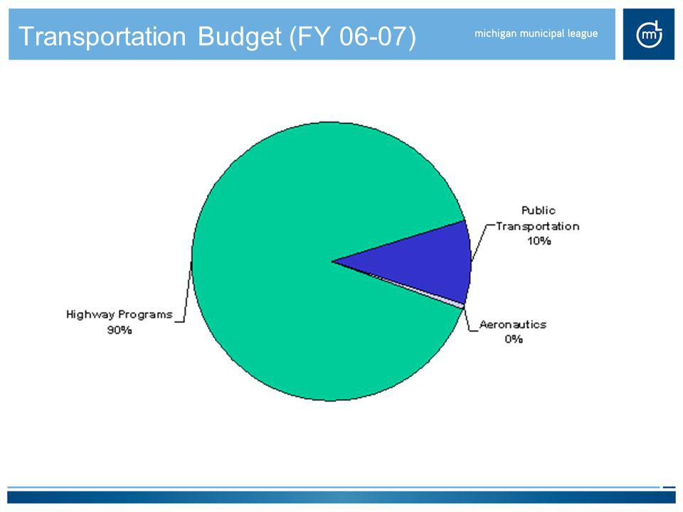 Transportation Budget (FY 06-07)
