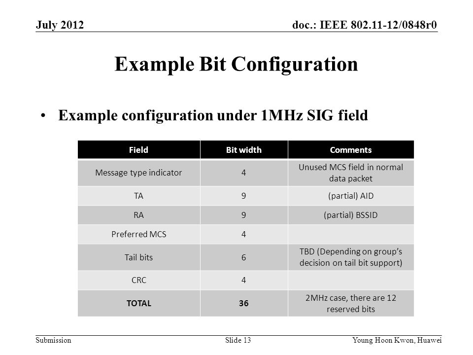 Example Bit Configuration