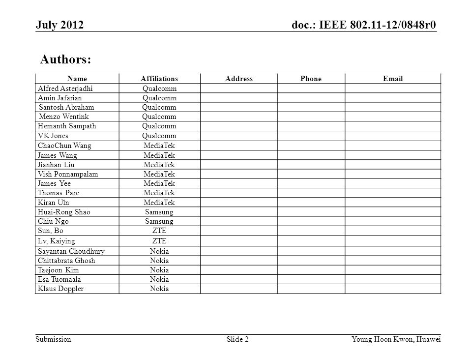 Authors: July 2012 Name Affiliations Address Phone Email