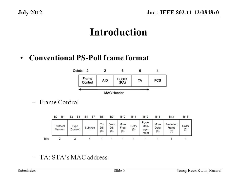 Introduction Conventional PS-Poll frame format Frame Control