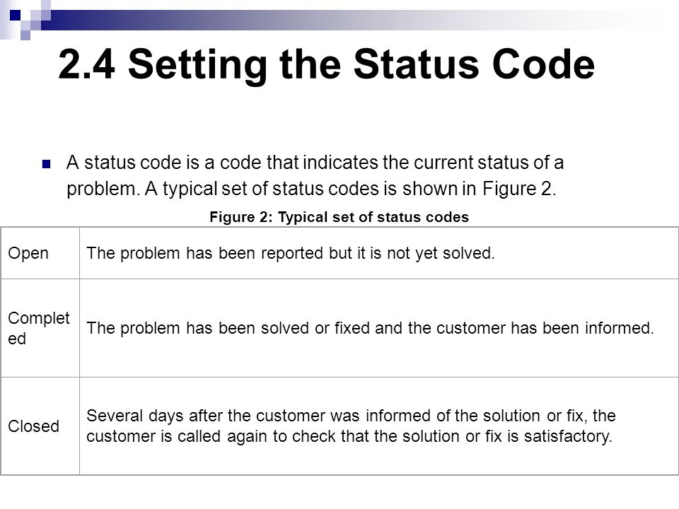 2.4 Setting the Status Code
