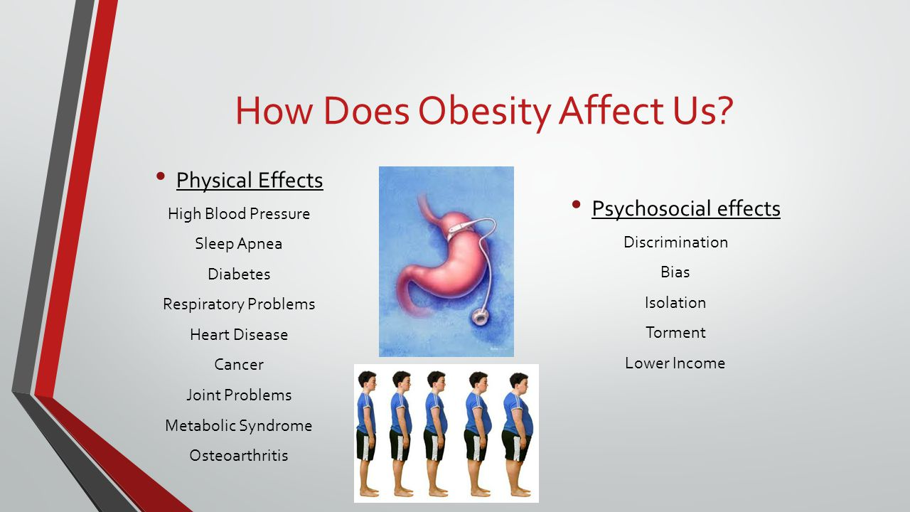 How Does Obesity Affect Us
