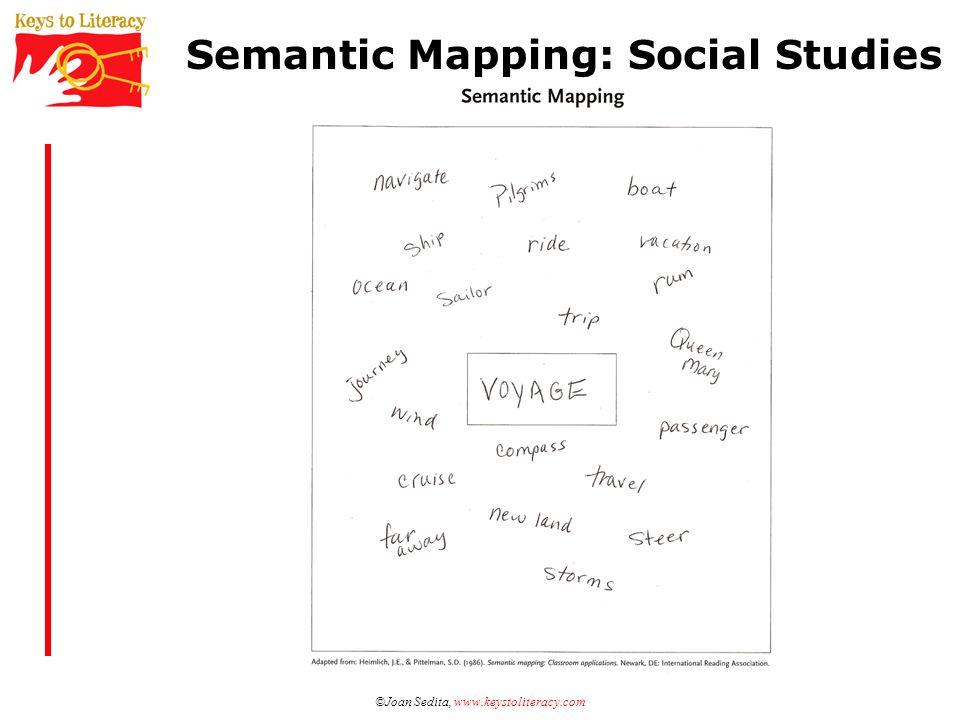 Semantic Mapping: Social Studies