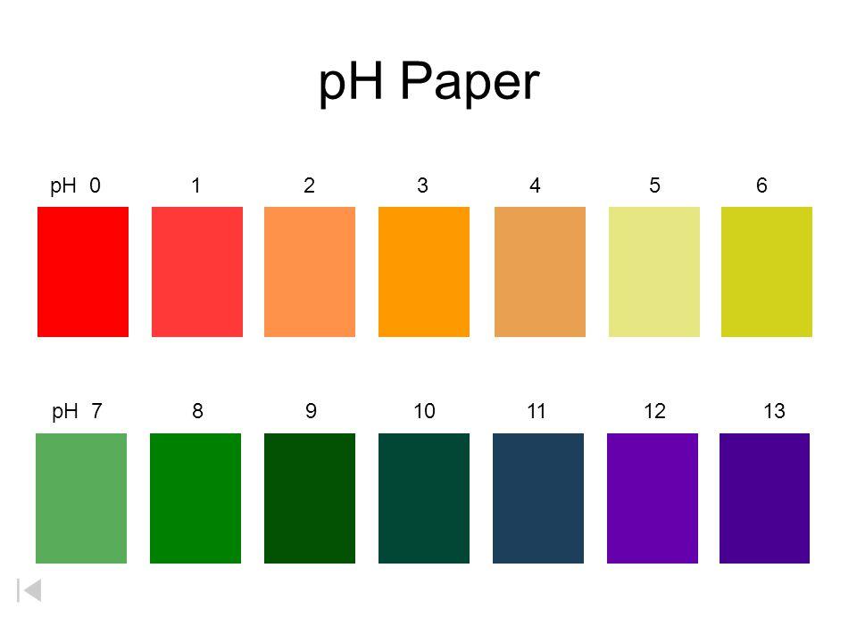 pH Paper pH 0 1 2 3 4 5 6.