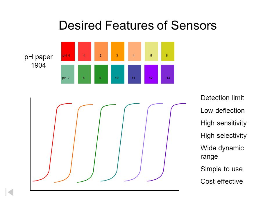 Desired Features of Sensors