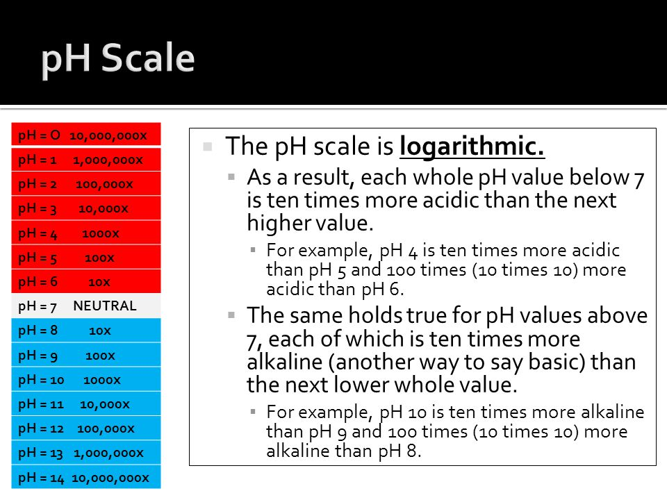 pH Scale The pH scale is logarithmic.