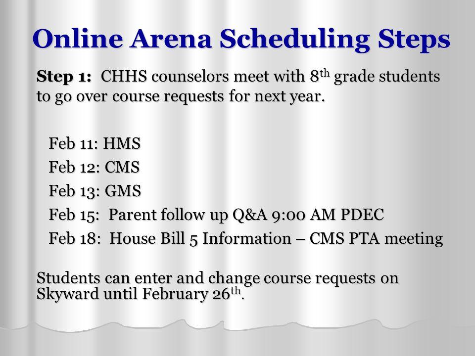 Online Arena Scheduling Steps