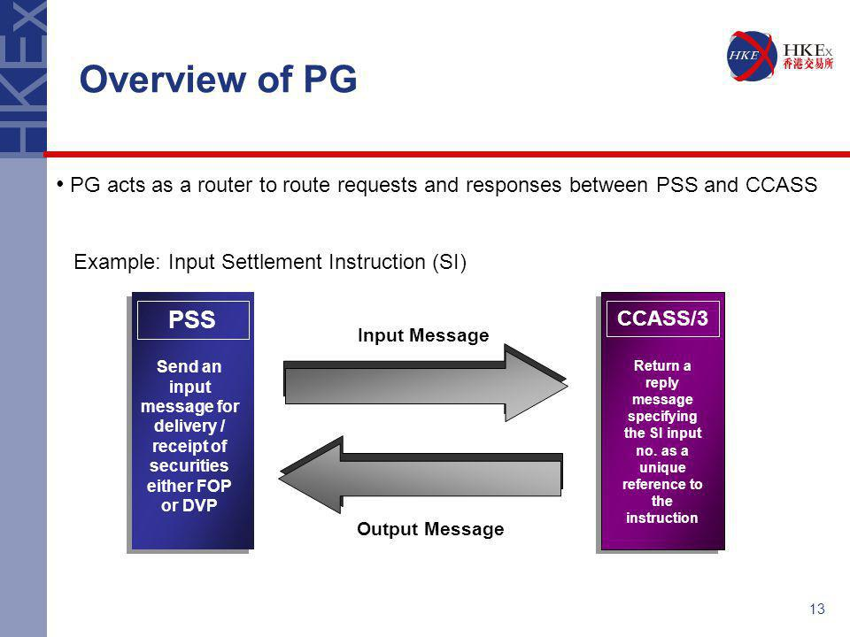 Overview of PG PG acts as a router to route requests and responses between PSS and CCASS. Example: Input Settlement Instruction (SI)