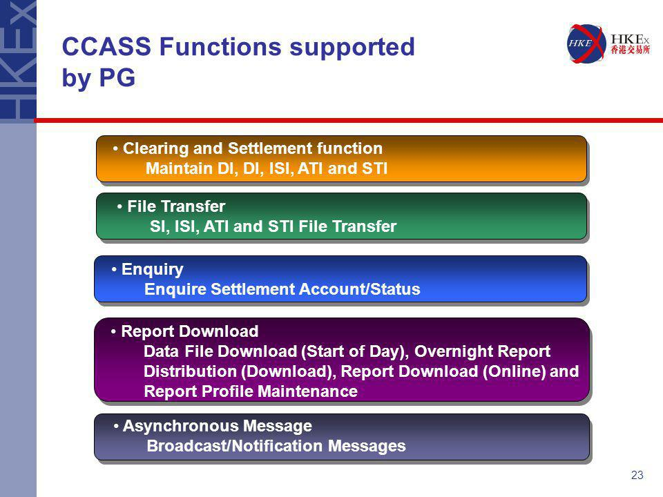 CCASS Functions supported by PG