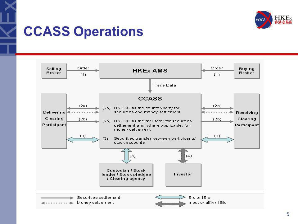 CCASS Operations 5