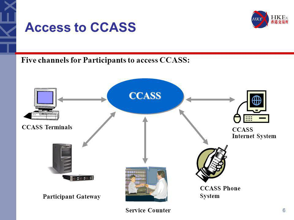 Access to CCASS CCASS Five channels for Participants to access CCASS: