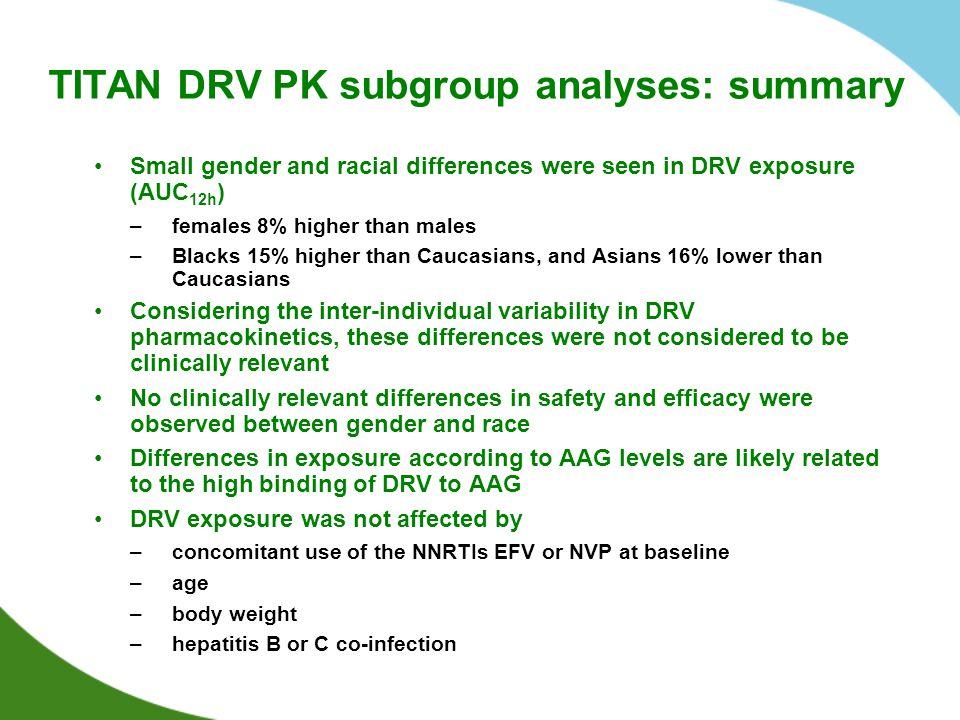 TITAN DRV PK subgroup analyses: summary