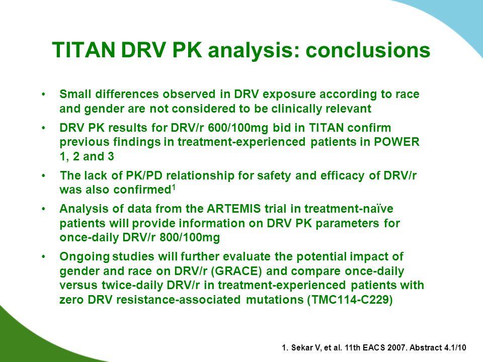 TITAN DRV PK analysis: conclusions