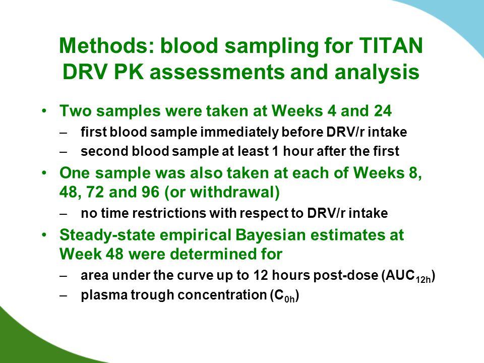 Methods: blood sampling for TITAN DRV PK assessments and analysis