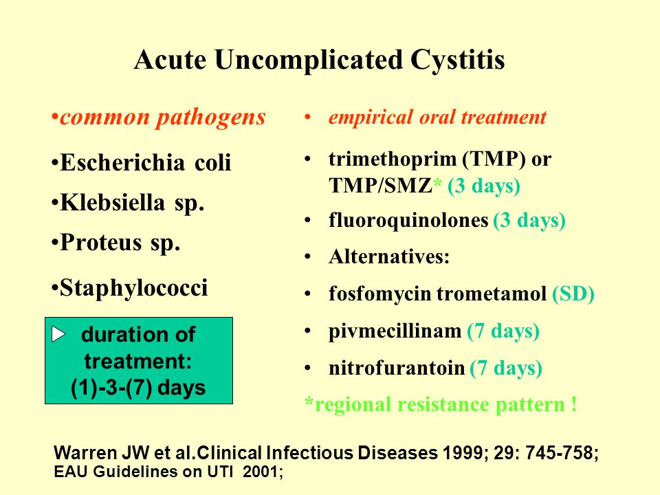 Acute Uncomplicated Cystitis
