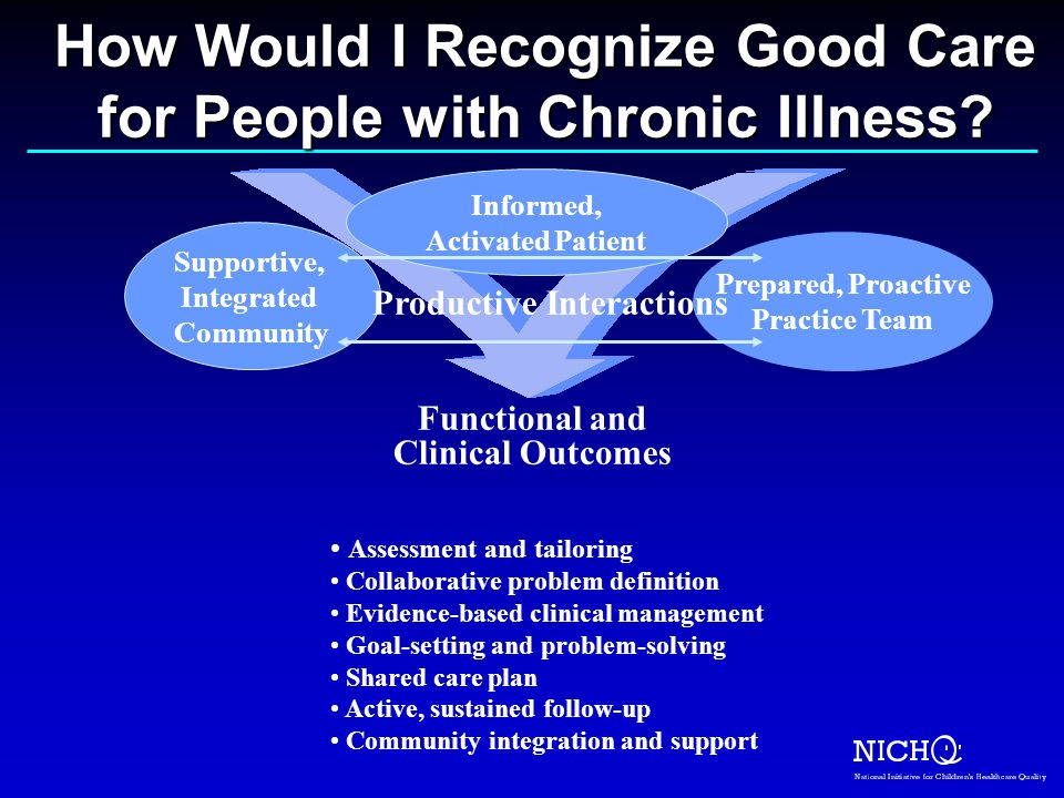 How Would I Recognize Good Care for People with Chronic Illness