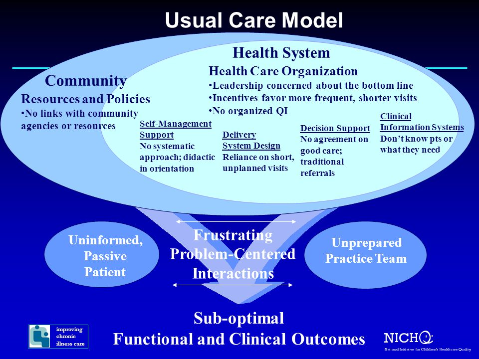 Functional and Clinical Outcomes