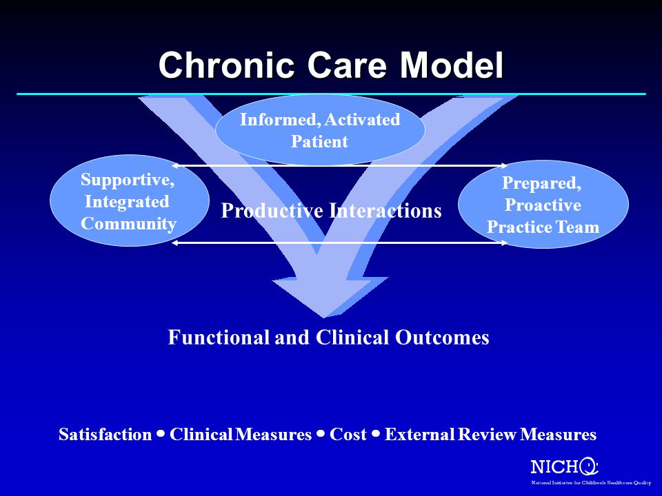 Chronic Care Model Productive Interactions