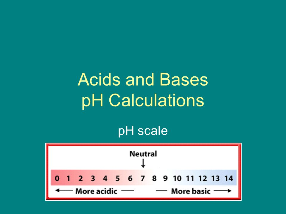Acids and Bases pH Calculations