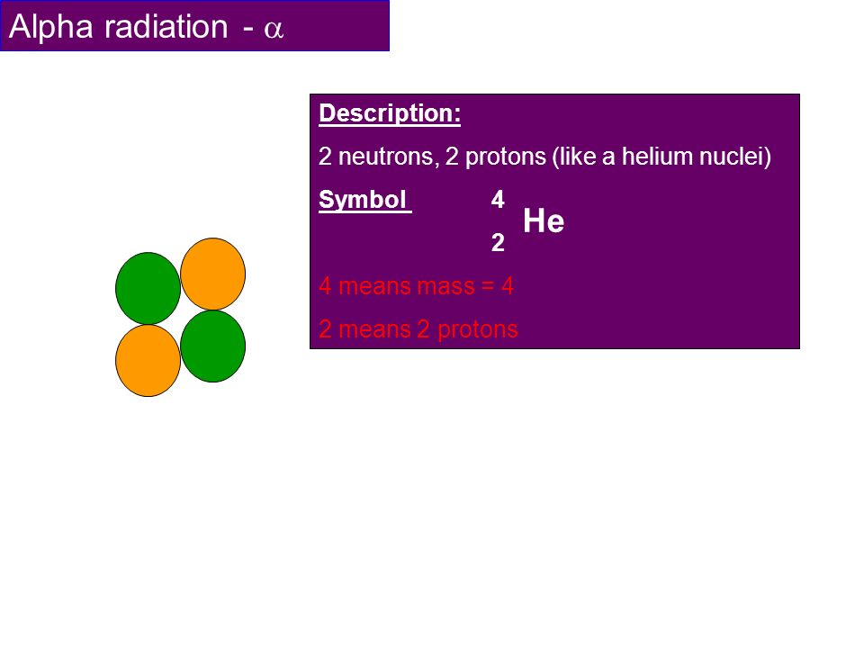 Alpha radiation -  He Description: