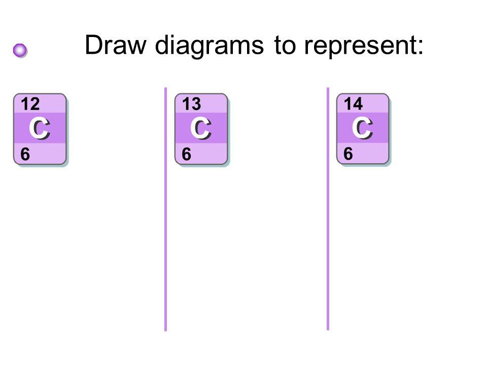 Draw diagrams to represent: