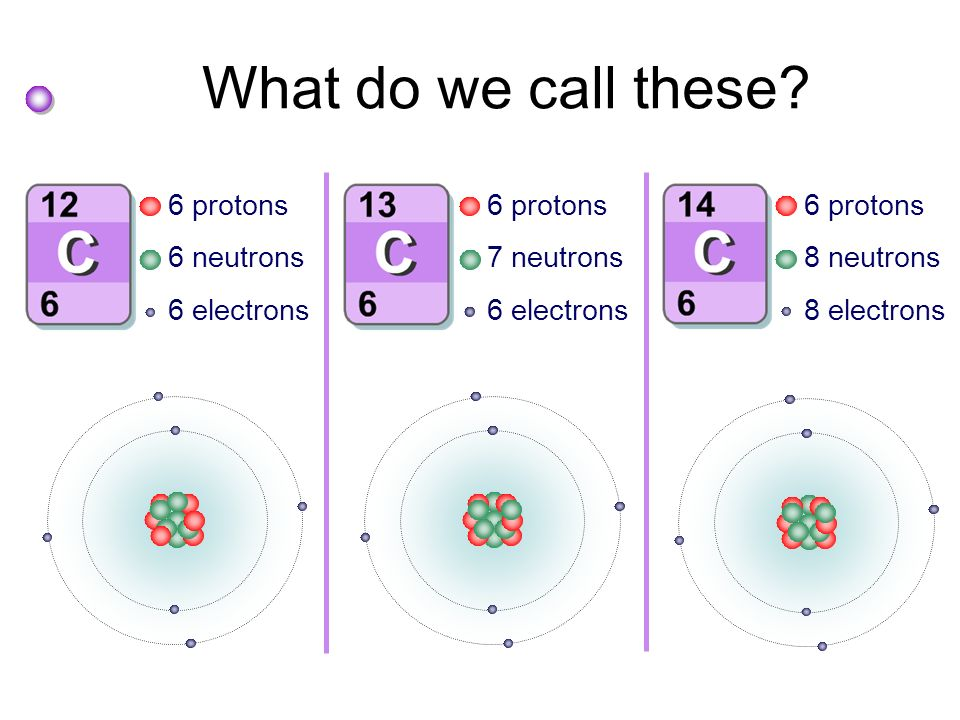 What do we call these 6 protons 6 neutrons 6 electrons 6 protons