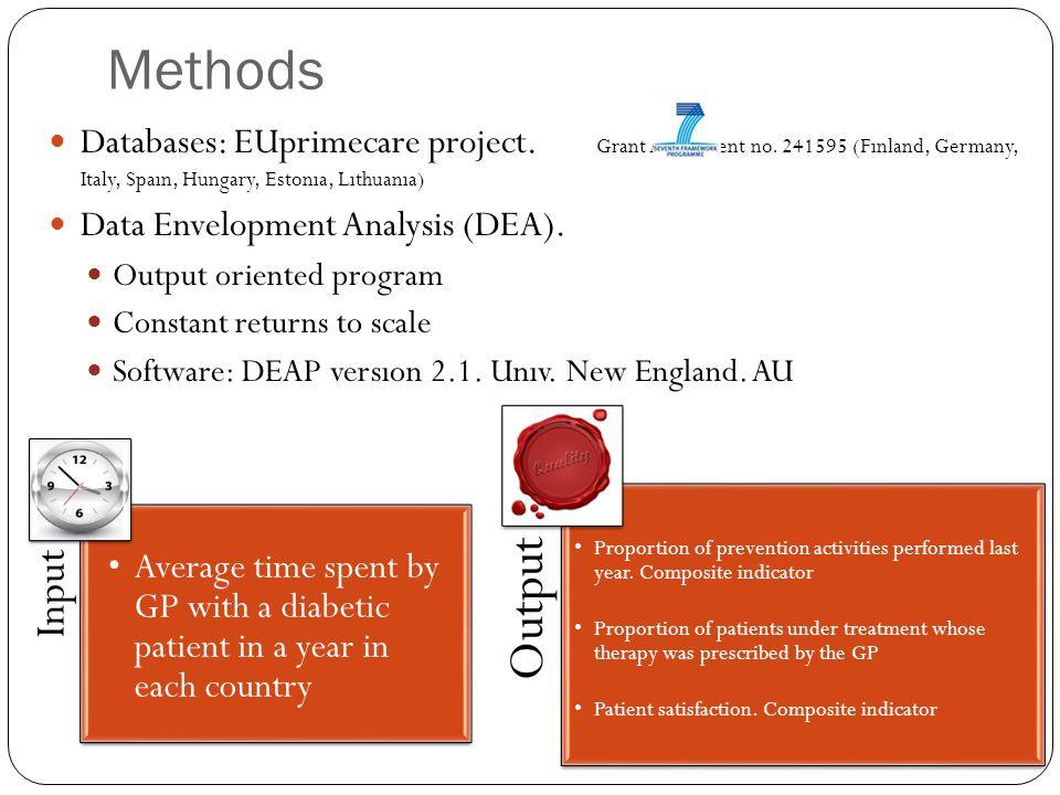 Methods Databases: EUprimecare project. Grant Agreement no. 241595 (Fınland, Germany, Italy, Spaın, Hungary, Estonıa, Lıthuanıa)