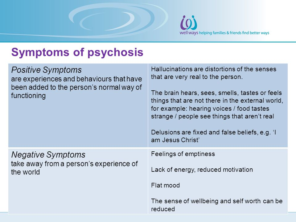 Symptoms of psychosis Positive Symptoms Negative Symptoms