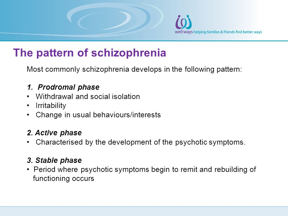 The pattern of schizophrenia