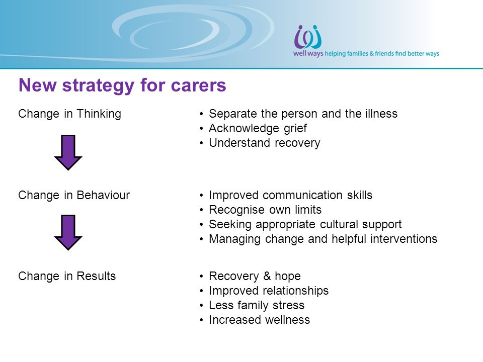 New strategy for carers