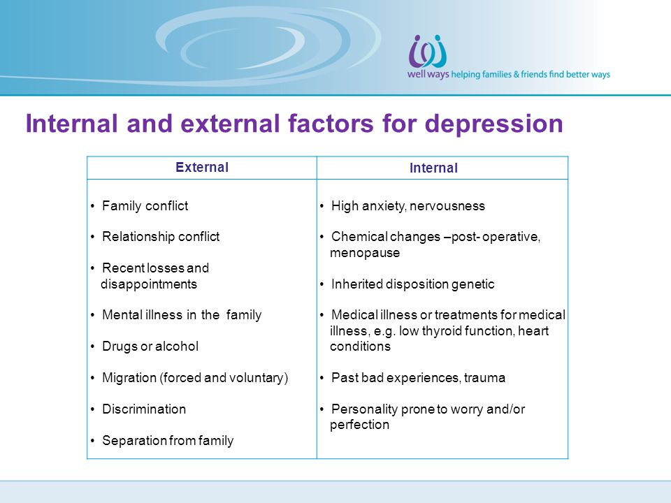 Internal and external factors for depression
