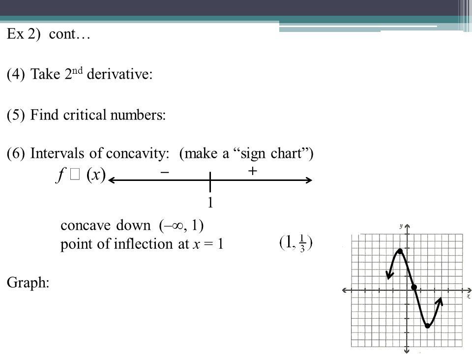 Ex 2) cont… Take 2nd derivative: f  (x) = 2x – 2. Find critical numbers: 2x – 2 = 0 2x = 2 x = 1.
