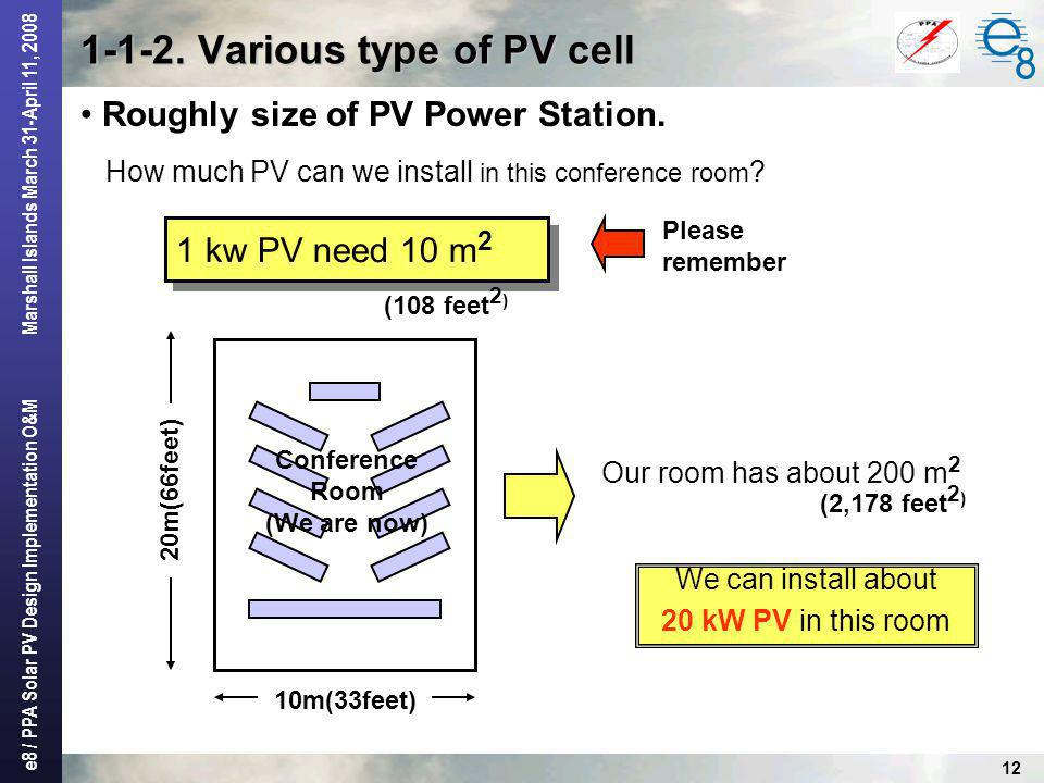 1-1-2. Various type of PV cell