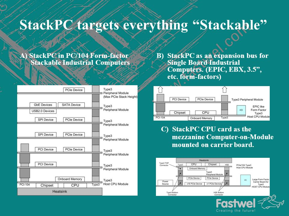 StackPC targets everything Stackable