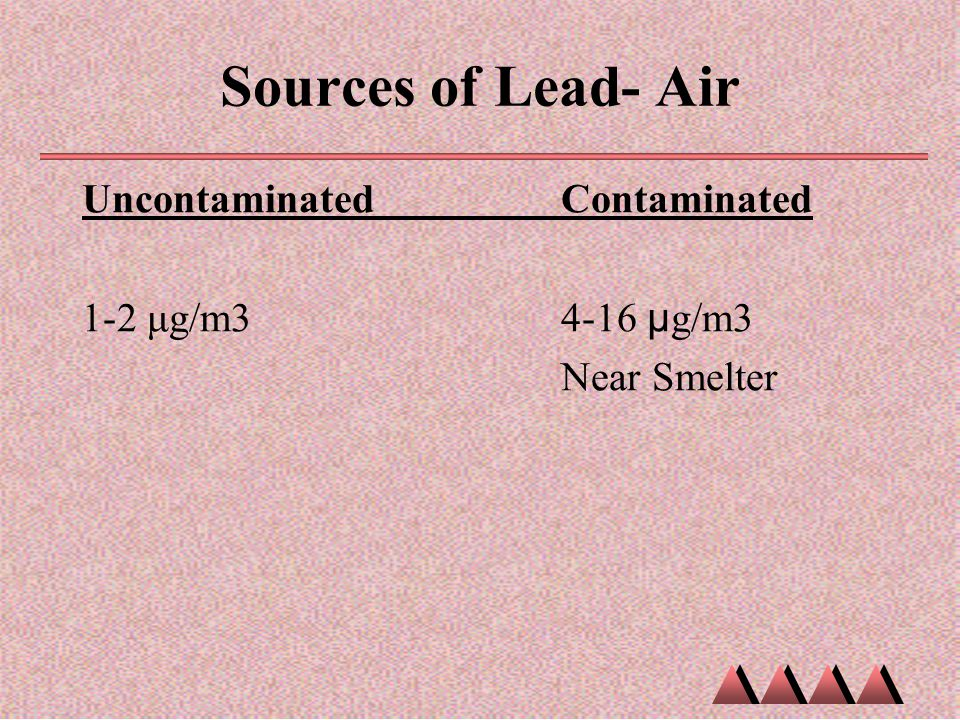 Sources of Lead- Air Uncontaminated Contaminated 1-2 μg/m3 4-16 μg/m3