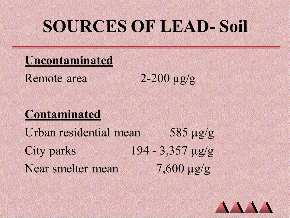 SOURCES OF LEAD- Soil Uncontaminated Remote area 2-200 µg/g
