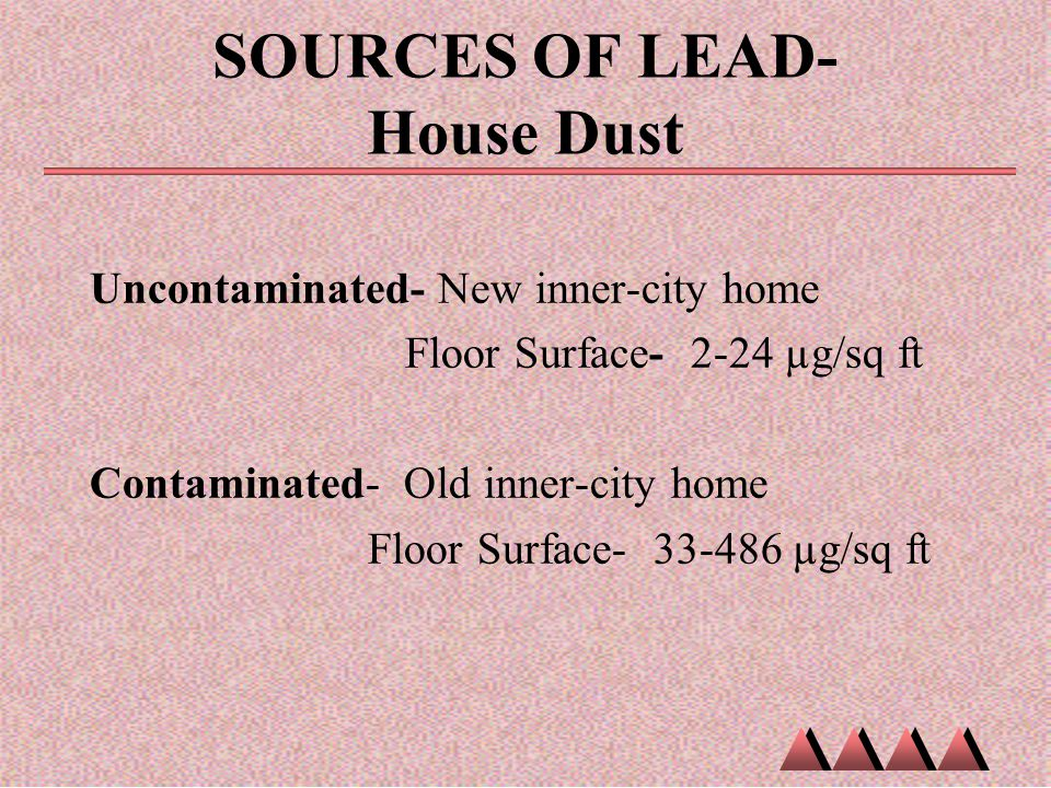 SOURCES OF LEAD- House Dust