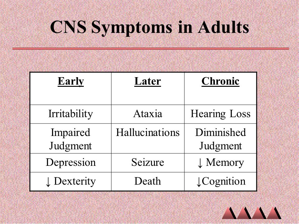 CNS Symptoms in Adults Early Later Chronic Irritability Ataxia