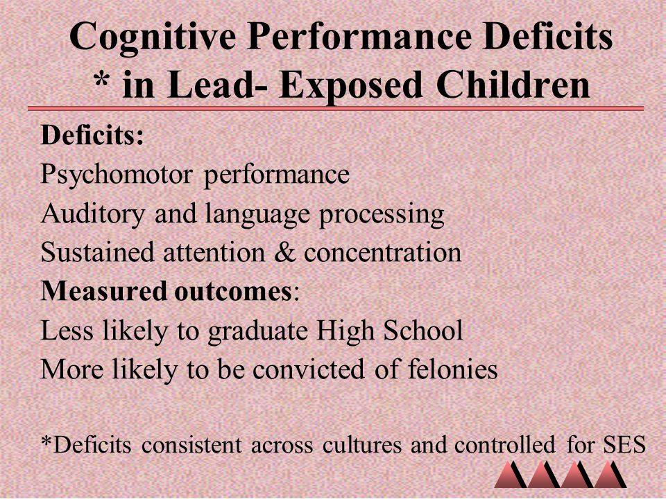 Cognitive Performance Deficits * in Lead- Exposed Children